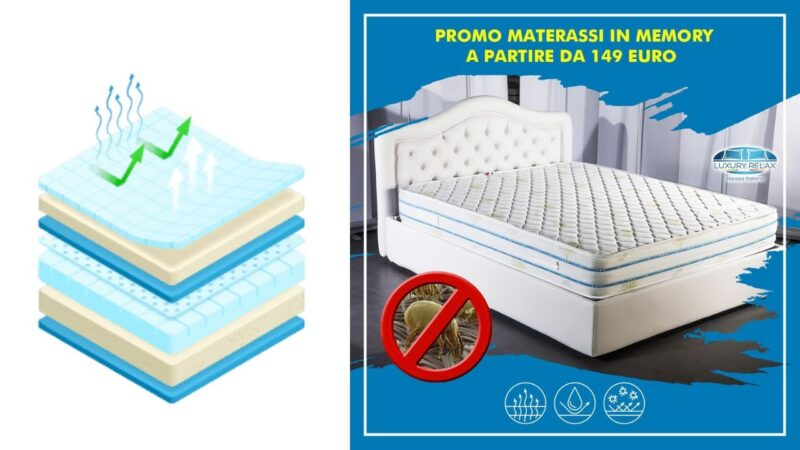 ⭐ LUXURY RELAX: MATERASSO MEMORY FOAM CON ALOE VERA (ANALLERGICO, ANTIACARO, 100% MADE IN ITALY)